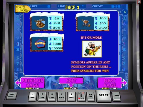 Игровой автомат Chukchi Man - сокровища севера для игроков Адмирал Казино