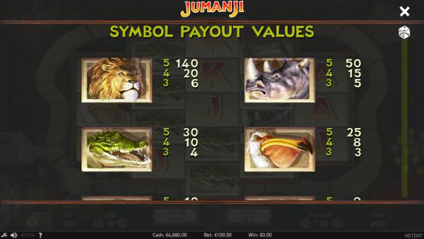 Игровой автомат Jumanji - бесплатно играть в казино Адмирал 777