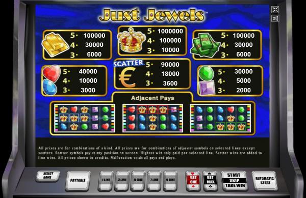 Игровой автомат Just Jewels - драгоценные камни для самых рискованных игроков