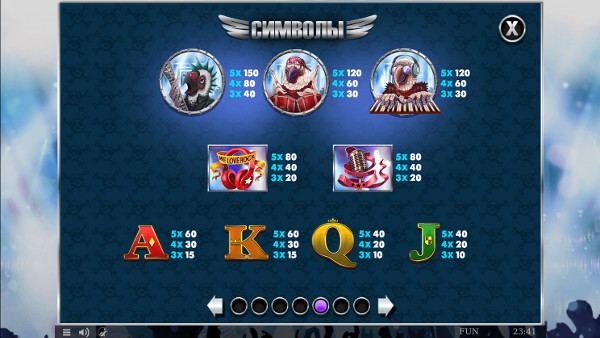 Игровой автомат Parrots Rock - играть онлайн в казино Х