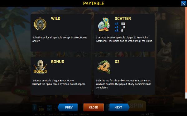 Игровой автомат Sindbad - играй бесплатно без регистрации в казино Фараон