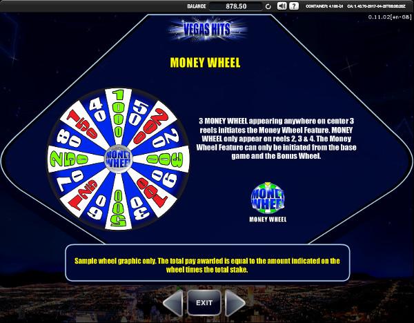 Легальное казино Азино 777 радует пользователей в игровом автомате Vegas Hits